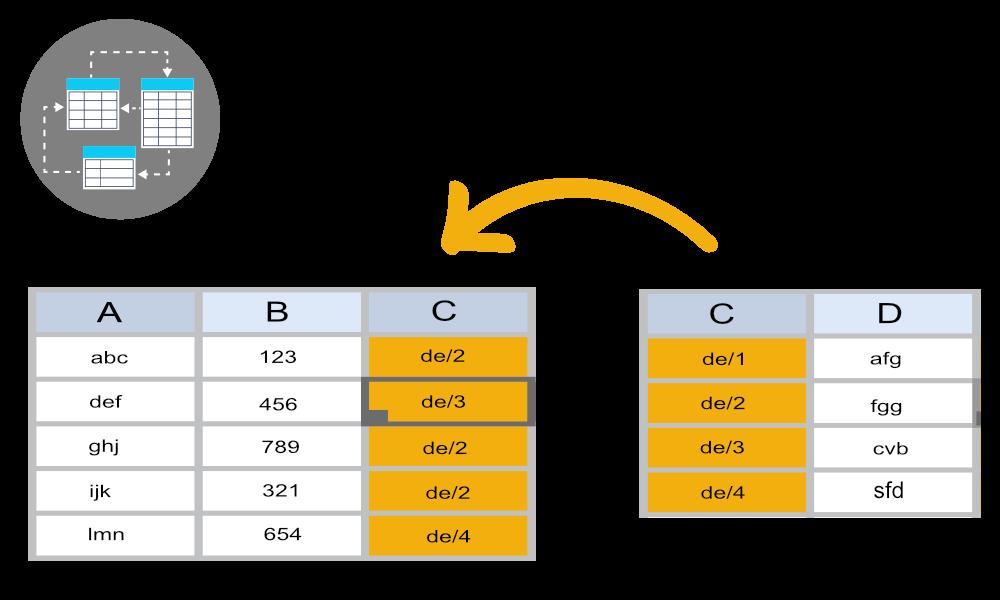 Tablazatrendszer